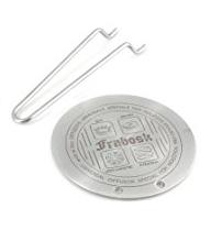 Difusores para placas de induccion